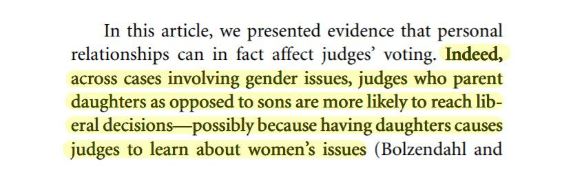 excerpt from Harvard and Emory study reads, Indeed, across cases involving gender issues, judges who parent daughters as opposed to sons are more likely to reach liberal decisions — possibly because having daughters causes judges to learn about women's issues